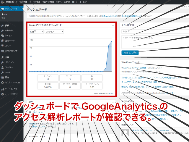 ダッシュボードでグーグルアナリティクスのアクセス解析レポートが確認できる