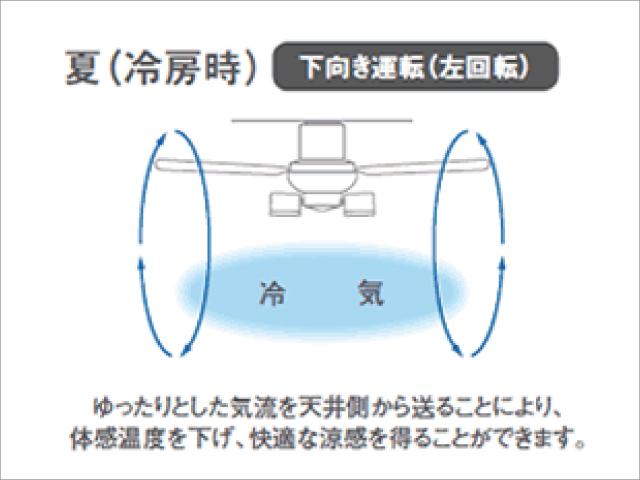 ゆったりとした気流を天井側から送ることにより、体感温度を下げ、快適な涼感を得ることができます。